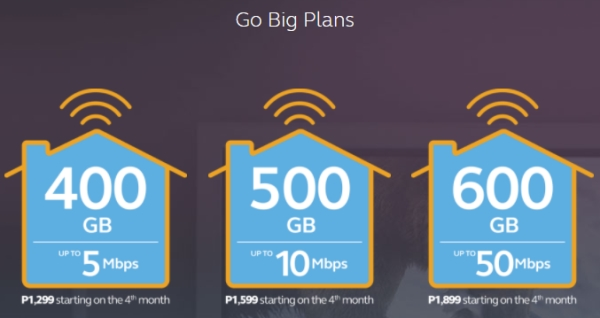 Globe At Home offers GoBIG trial plans for just P499 mo for first